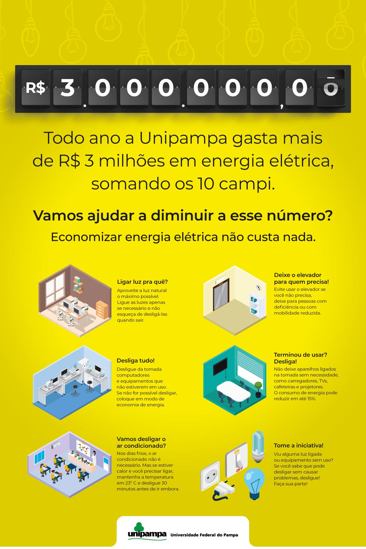 Campanha Economizar energia elétrica não custa nada